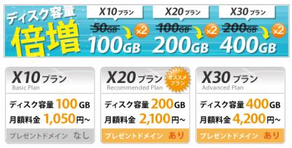 エックスサーバーのディスク容量と月間転送量が大幅アップ!
