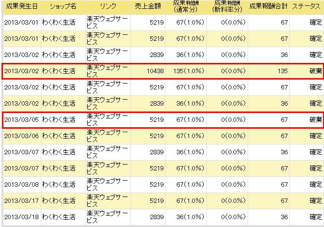 個別商品リンク紹介で売れたショップ1店