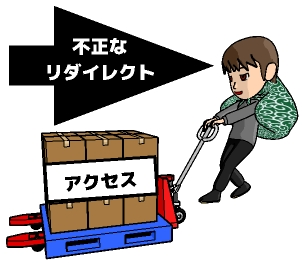 WPプラグイン Redirection(リディレクション)こんな使い方は危険!