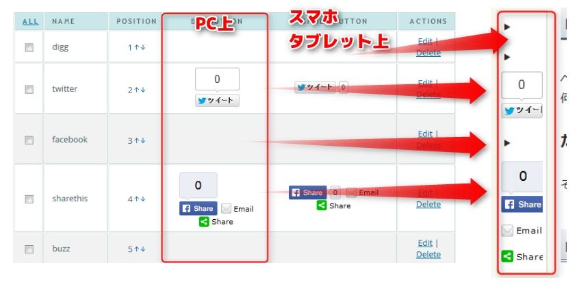 sharebar 表示