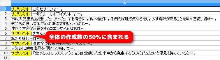 PSW 記事タイトルランダム作成 例
