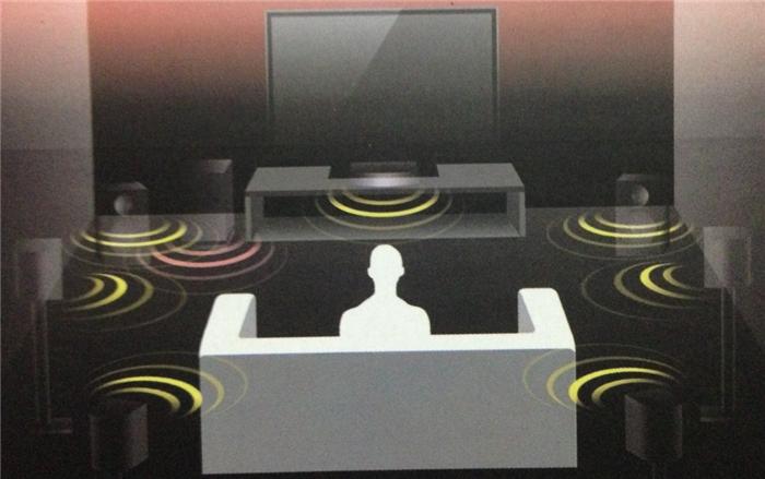 デジタルワイヤレスサラウンドヘッドホン RP-WF7-K購入レビュー