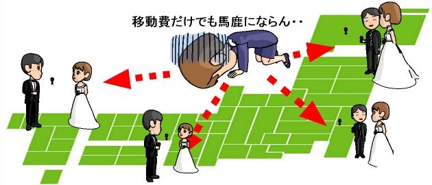 ご祝儀 結婚式 ビンボー