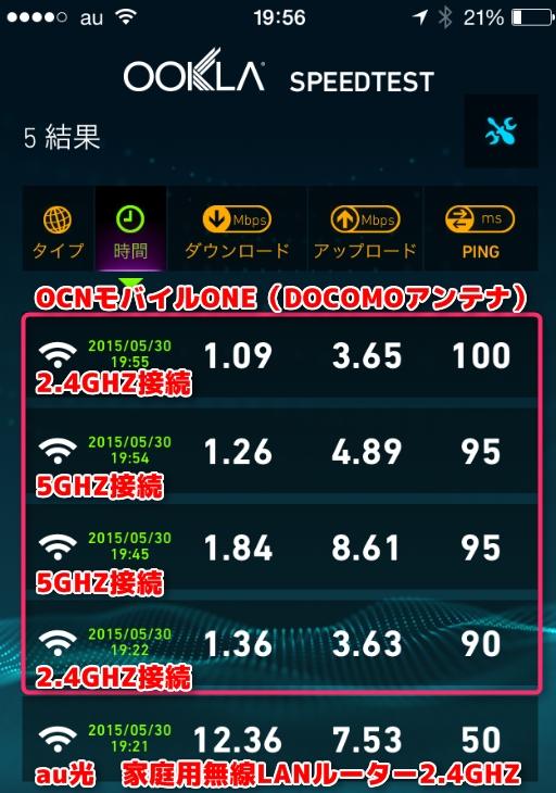 au光の無線LANルーターの速度も含めたOCNモバイルONEの速度チェックデータ一覧