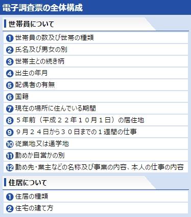 無線LANルーターの選び方 買い換えるにあたって専門用語を詳しく勉強してみた