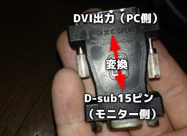 PC本体の出力がDIVケーブルでD-sub15ピンに対応してない