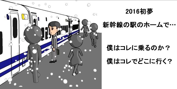 2016年の初夢,新幹線の駅のホーム,夢占い診断