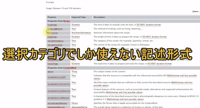 Schema.Orgには選択したアイテムタイプの中でしか使えないプロパティがある
