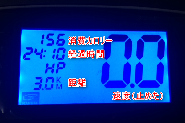 ルームランナー距離:距離3km:平均速度8km/h 計測24分