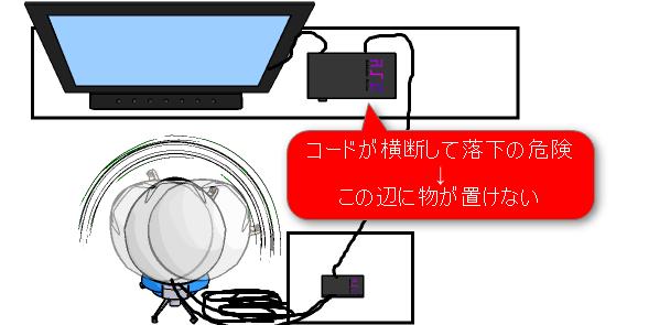 PSVRのプロセッサーユニット配置考察 その2