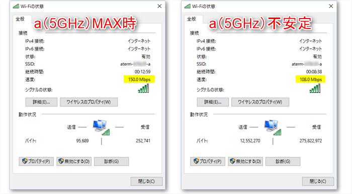11a(5GHz)接続時のMAX速度
