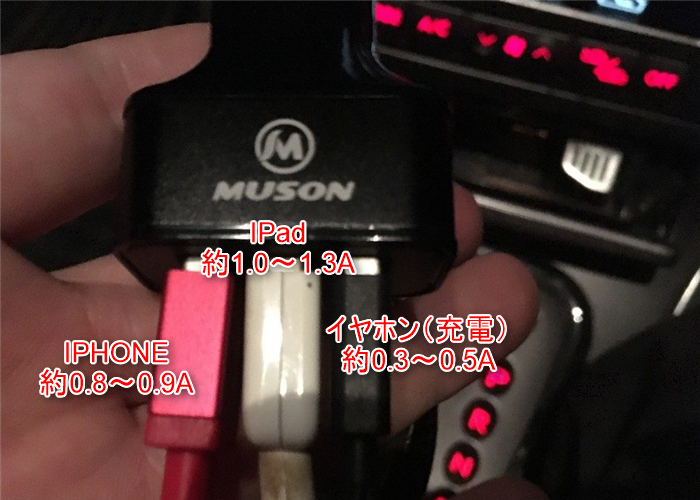 muson USB3ポートカーチャージャー 電流安定