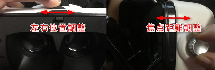 LUPHIE 3DVRゴーグル 左右焦点距離、前後焦点距離調整