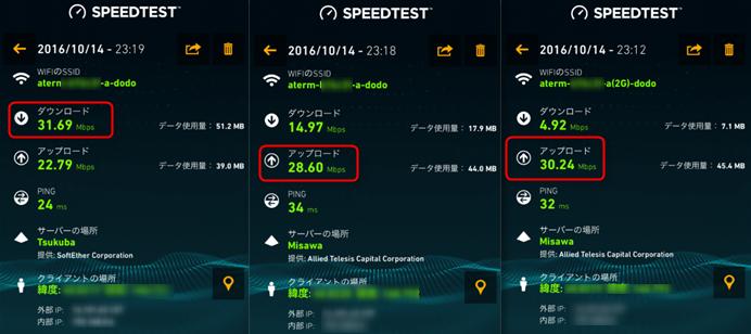 AC750 通信速度