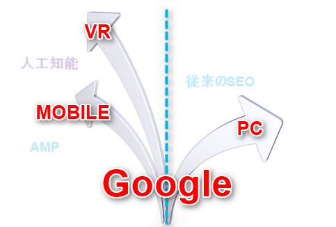 Googleが検索結果をPCとモバイルで分けると発表から思う事