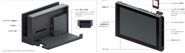 Nintendoスイッチ用のMicroSDカードと外付けHDD