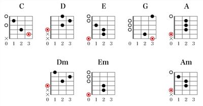 ギターコード例