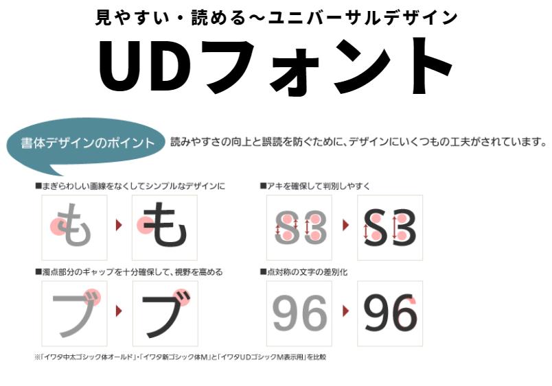 UDフォント(ユニバーサルデザインフォント)が次世代のアクセスを生む
