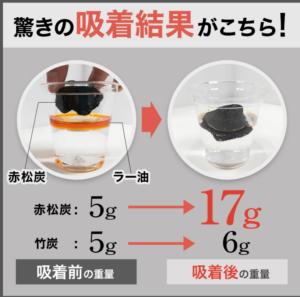 黒汁 KUROJIRU 体に炭