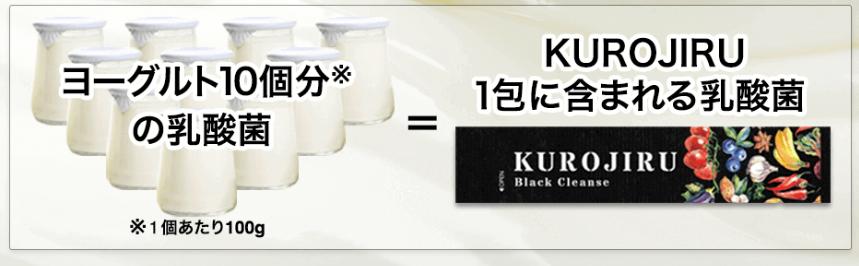 黒汁 KUROJIRU 乳酸菌