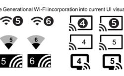 知って得するWi-Fi名称変更とWi-Fi6の凄さ