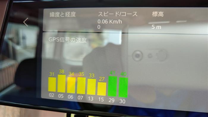auto-vox-x1 GPS精度が高い