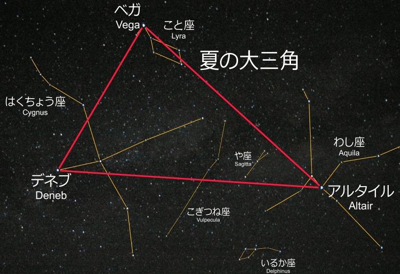 七夕 夏の大三角