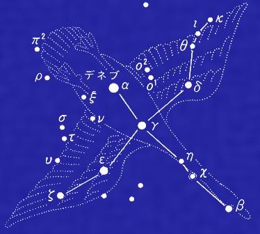 夏の大三角形 白鳥座 デネブ