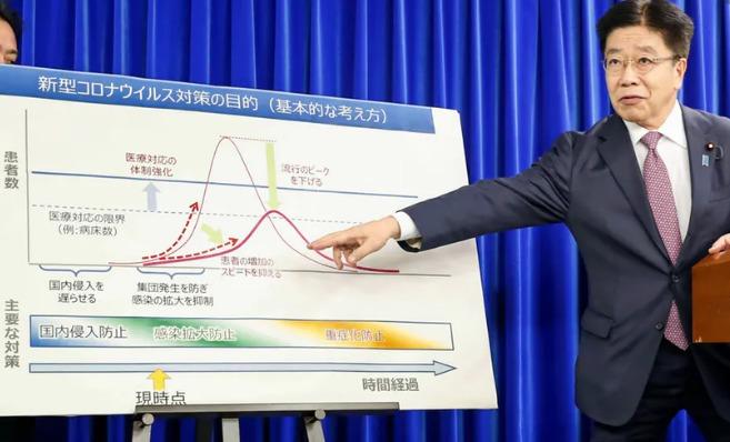 感染症グラフ