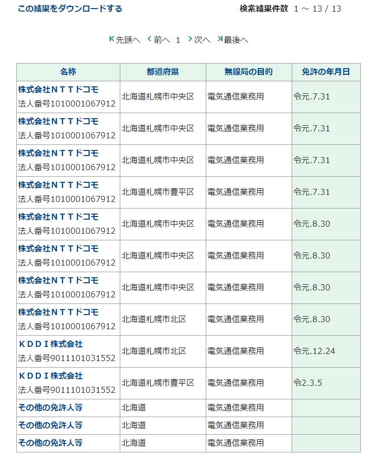北海道 5G一覧