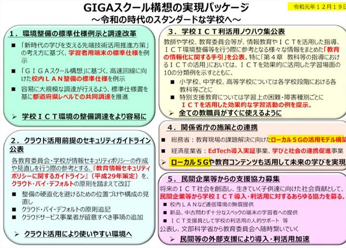 GIGAスクール構想