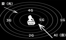 狭まる電磁波網