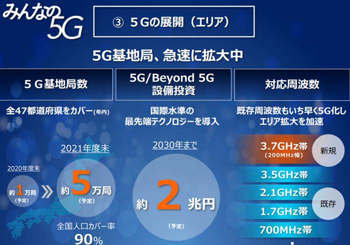 一般人のための5G